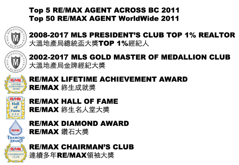 awards a