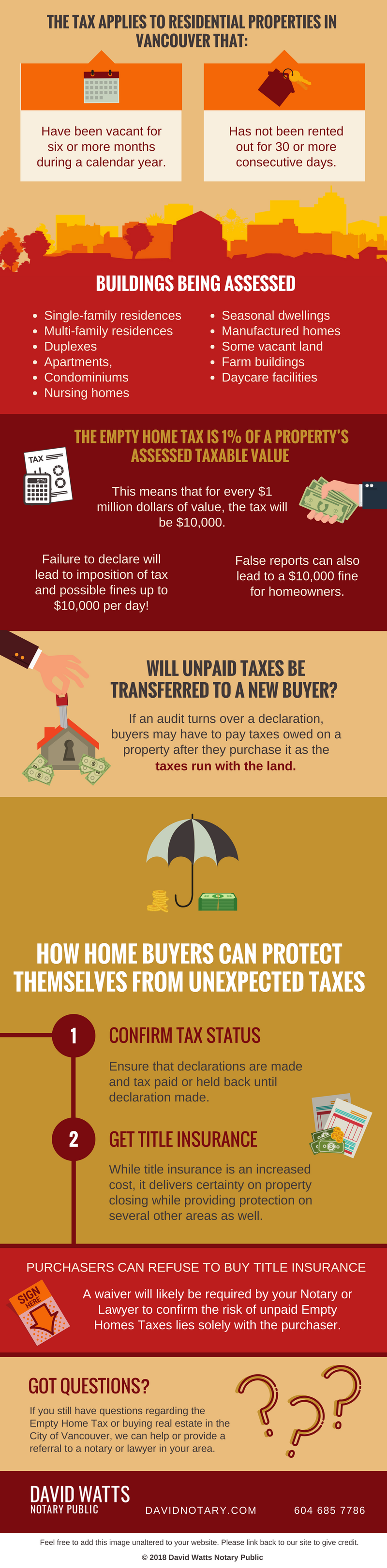 the home buyers quick guide to vancouvers empty home tax 1 copy