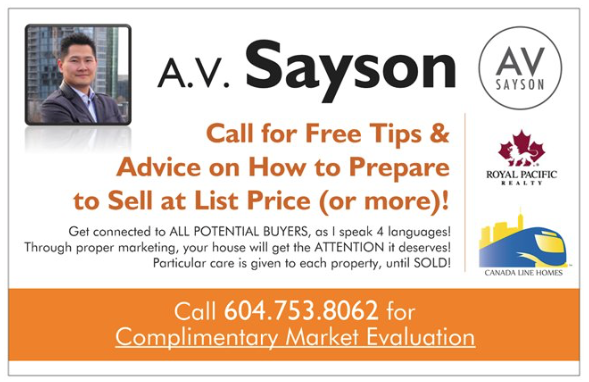 avsayson market evaluation