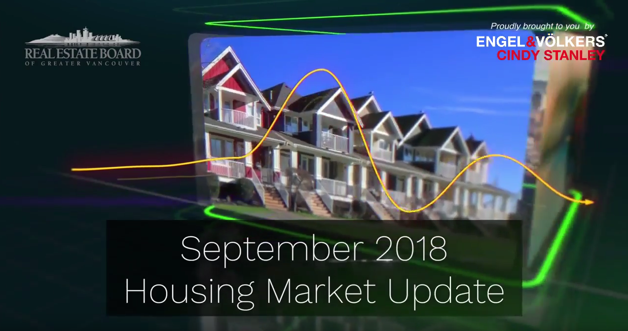 september 2018 housing market update   real estate board of greater vancouver