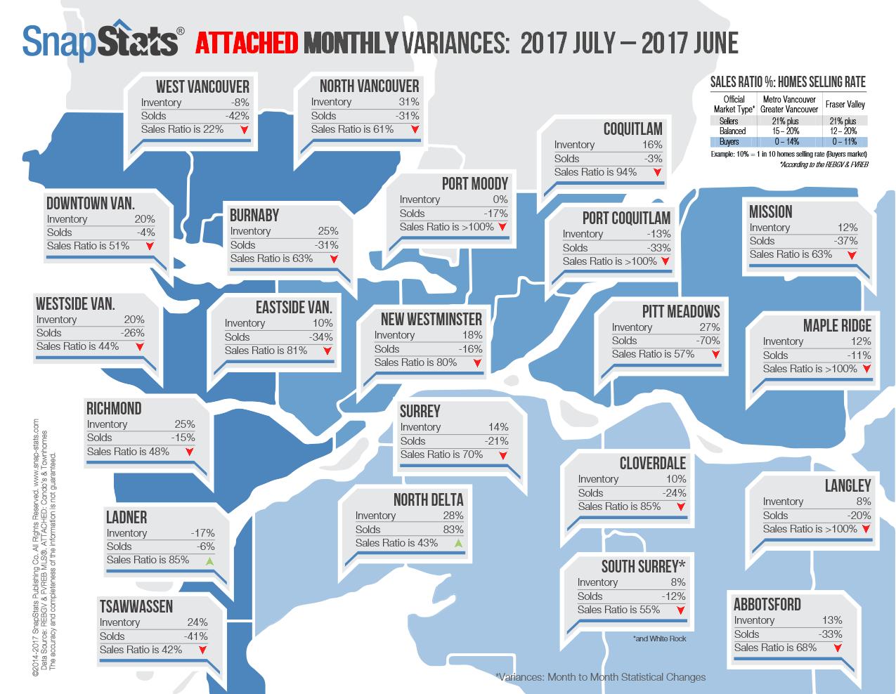 att monthly 2017 july