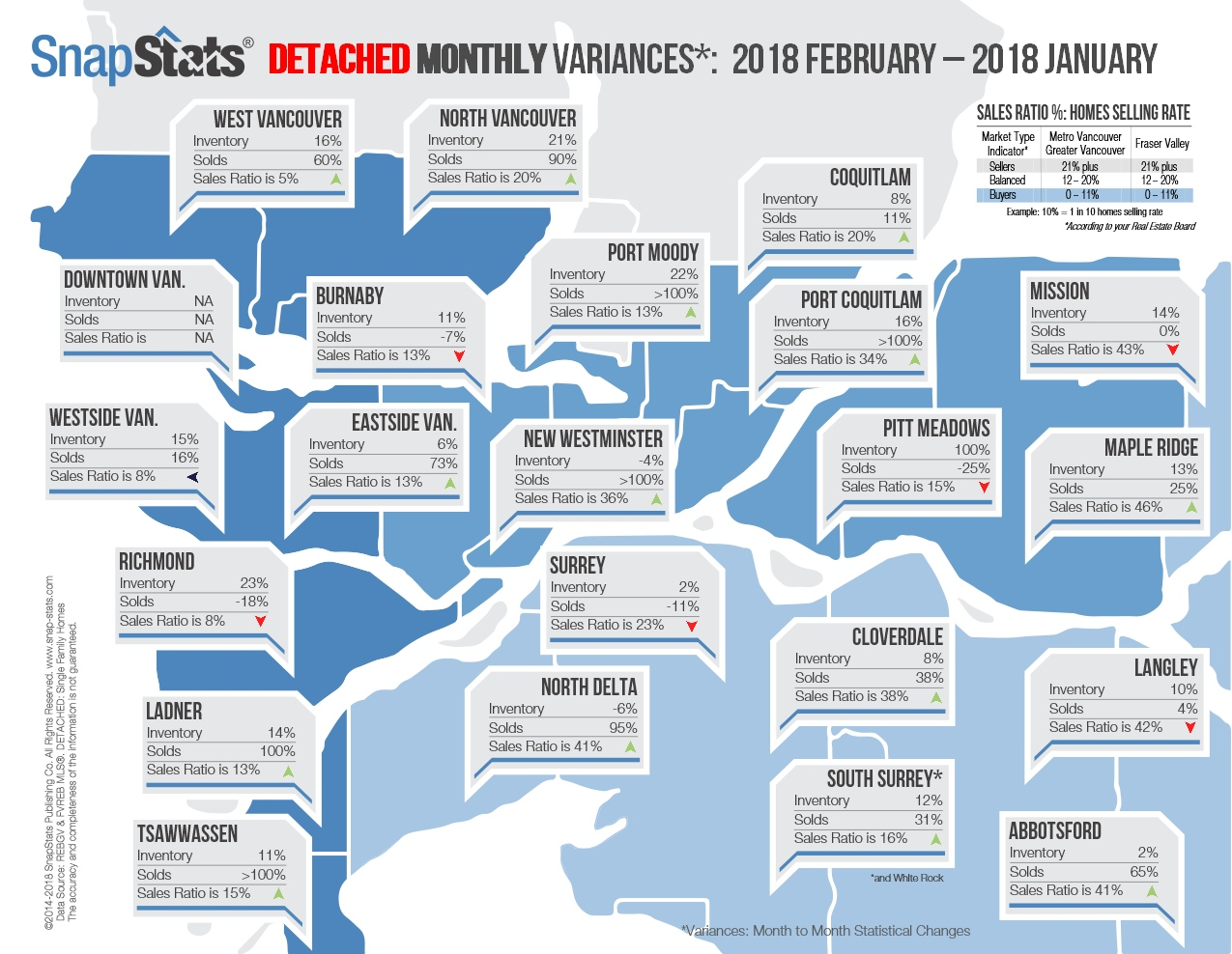 wwwsnap statscom det monthly 2018 february