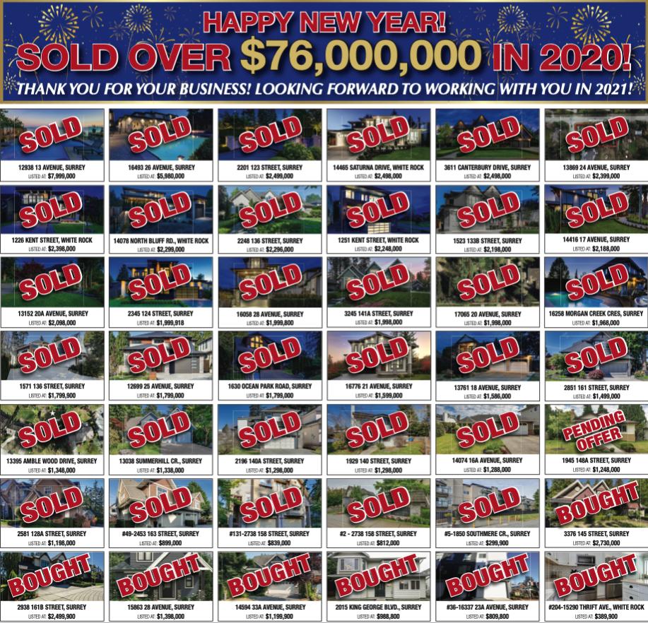 sold listings in 2020