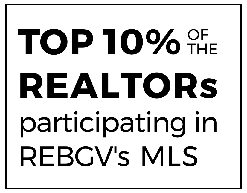 top10 realtors award