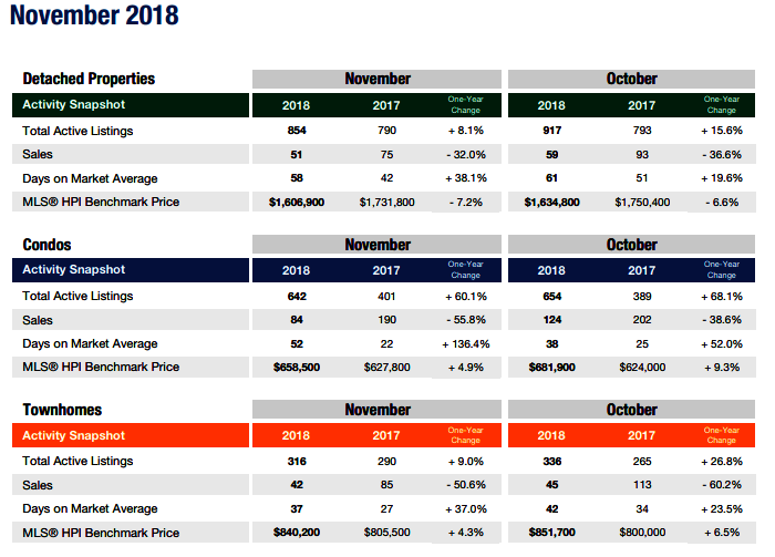 richmond housing market summary