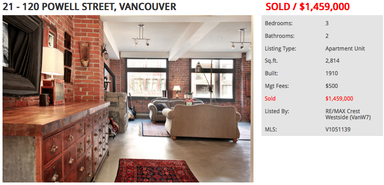 gastown large loft sold