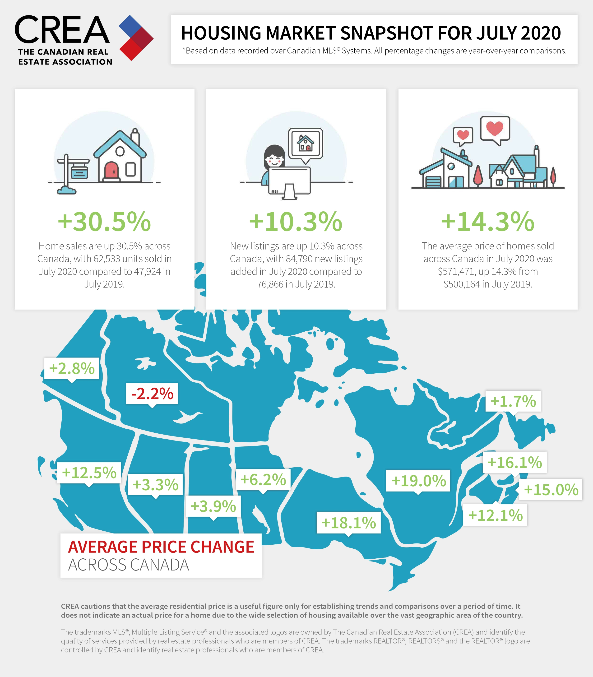 08 aug realtorcainfographic map compressed1 page 0001 b