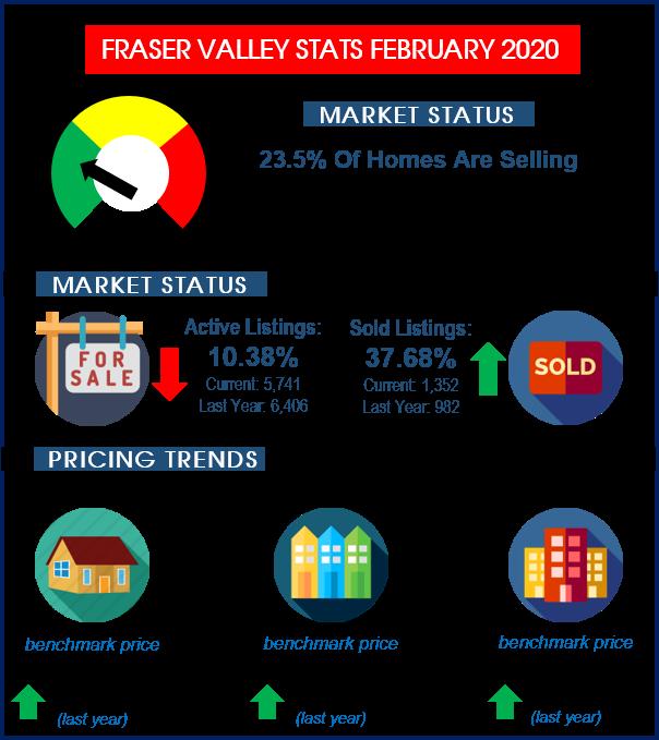 stats 202002 fvreb