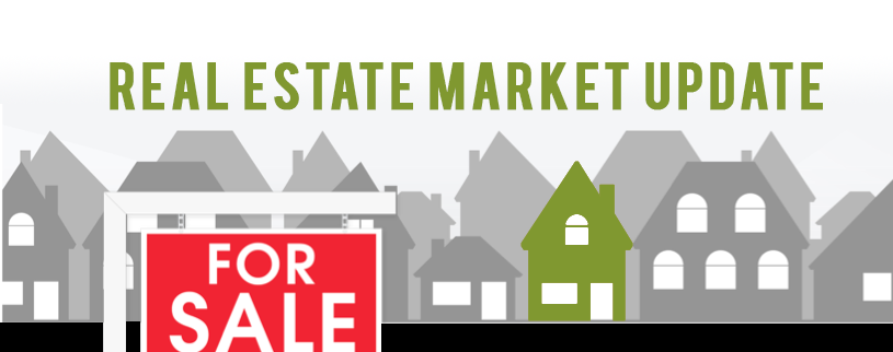 reps real estate market update a